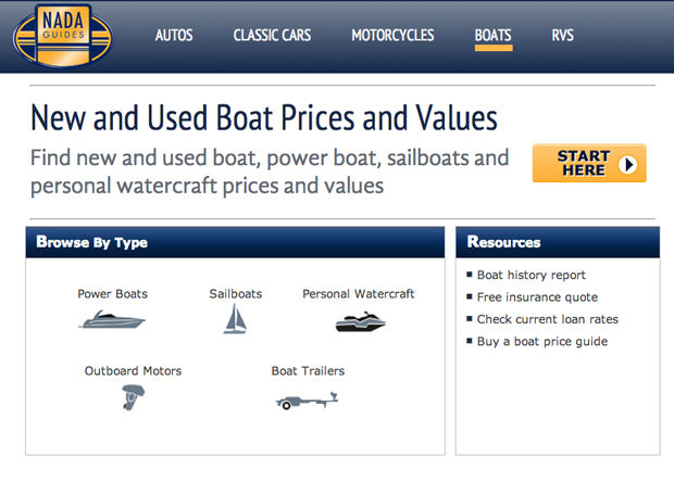 NADA guides boat prices